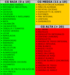 CG ALTA