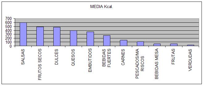 mediacal